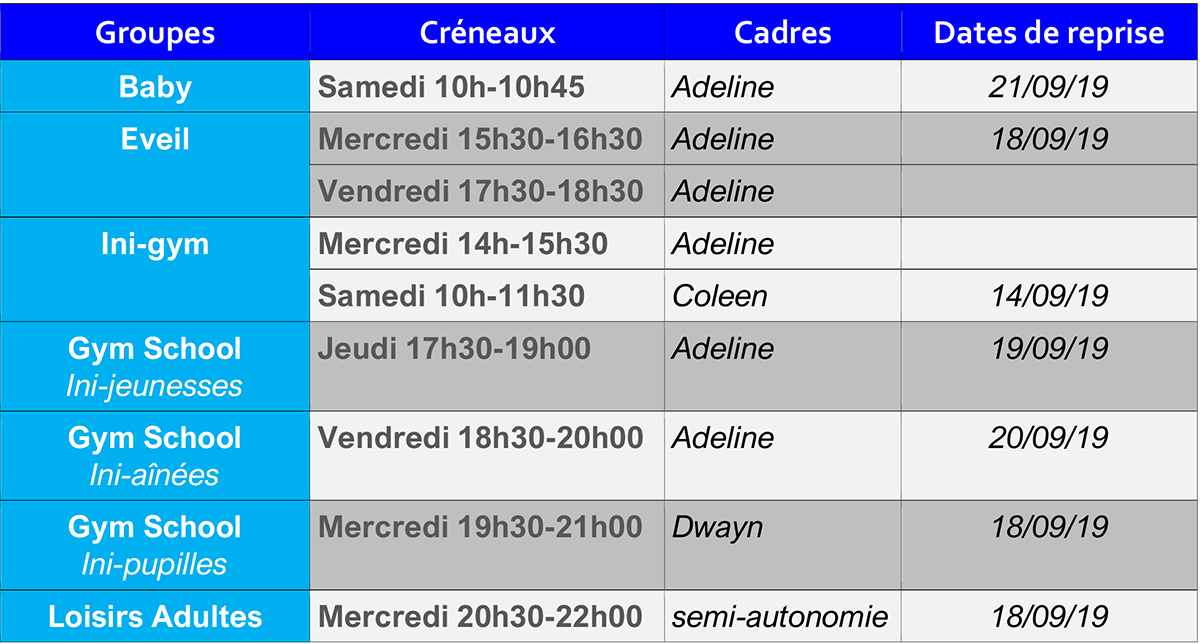 Horaires Entrainements School AJAGYM